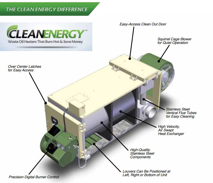 Clean Energy Waste Oil Heaters